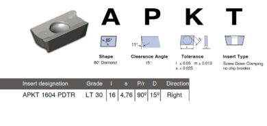 Destička APKT 1604 PDTR LT30 LAMINA(7856703)