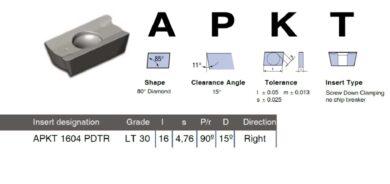 Destička APKT 1604 PDTR LT 30 LAMINA(7856703)
