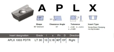 Destička APLX 1003 PDTR  LT 30 LAMINA(7856705)