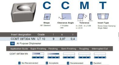 Destička CCMT 09T304 NN  LT 10 LAMINA(7856708)