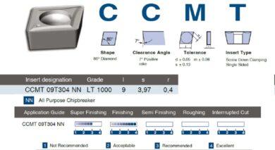 Destička CCMT 09T304 NN LT 1000 LAMINA(7860528)