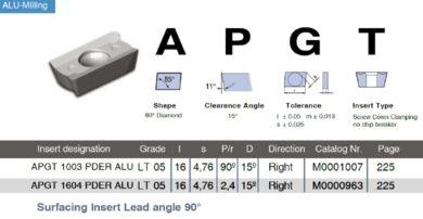 Destička APGT 1003 PDER ALU LT 05 LAMINA(7860594)