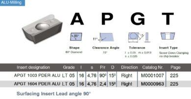 Destička APGT 1604 PDER ALU LT 05 LAMINA(7866682)